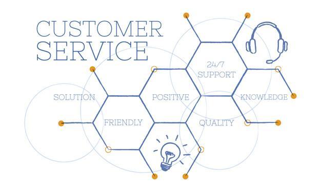 5 דברים שצריך לחפש בחברת שירותי מחשוב לעסקים